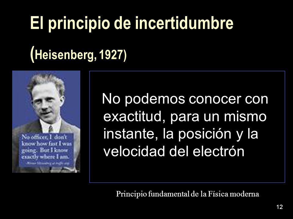 El principio de incertidumbre (Heisenberg, 1927)