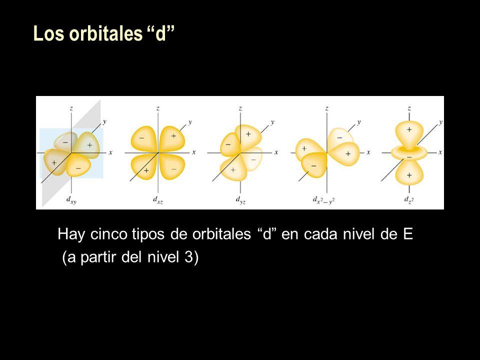 Los orbitales d Hay cinco tipos de orbitales d en cada nivel de E