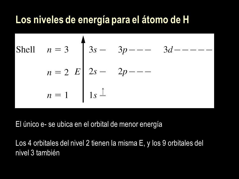 Los niveles de energía para el átomo de H