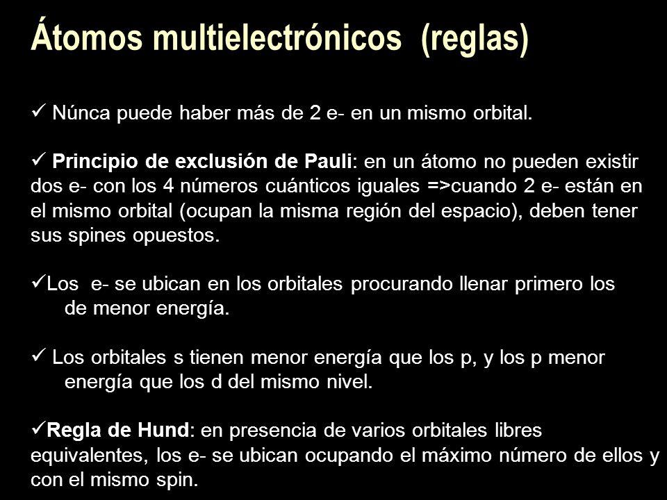 Átomos multielectrónicos (reglas)