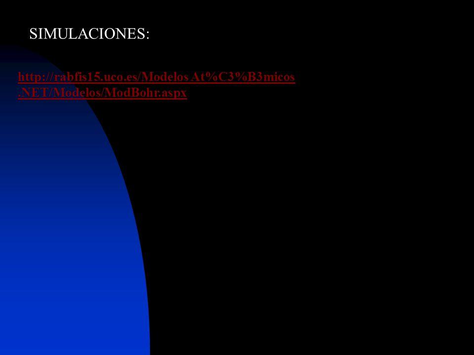 SIMULACIONES: http://rabfis15.uco.es/Modelos At%C3%B3micos .NET/Modelos/ModBohr.aspx