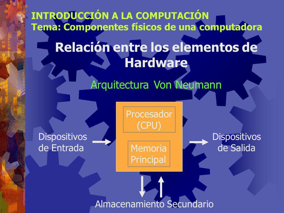 Relación entre los elementos de Hardware