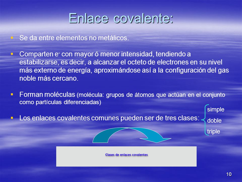 Enlace covalente: Se da entre elementos no metálicos.