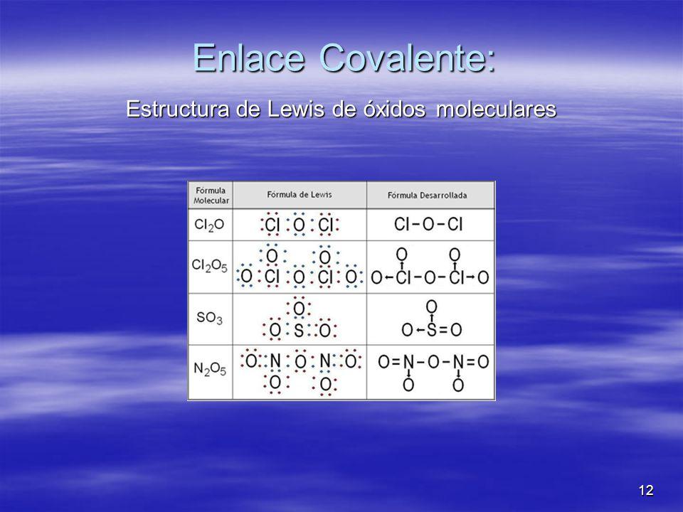 Estructura de Lewis de óxidos moleculares