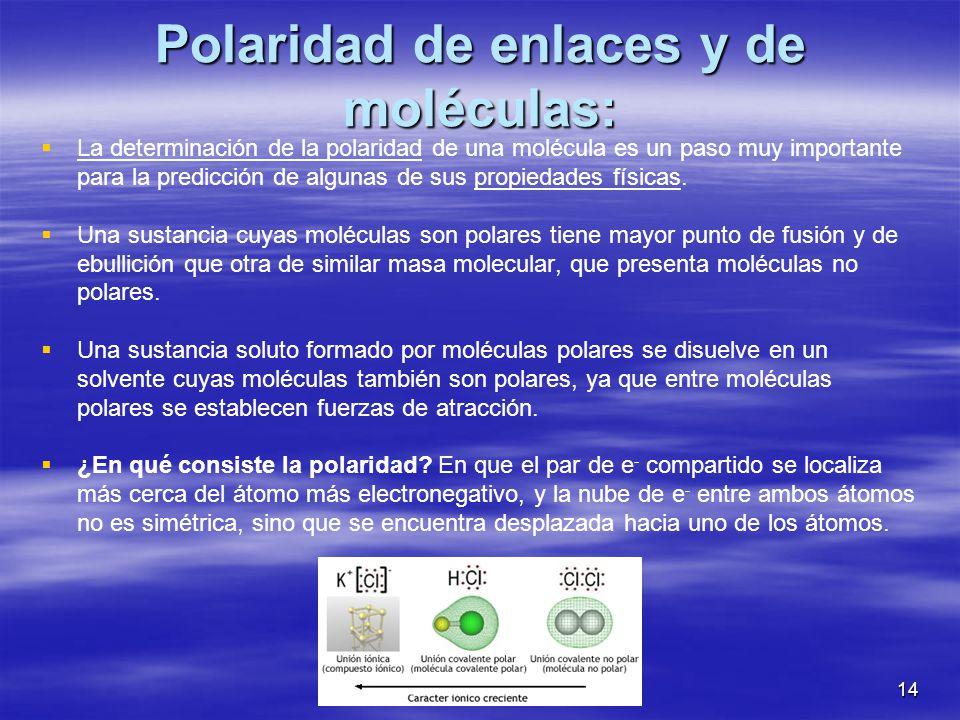 Polaridad de enlaces y de moléculas: