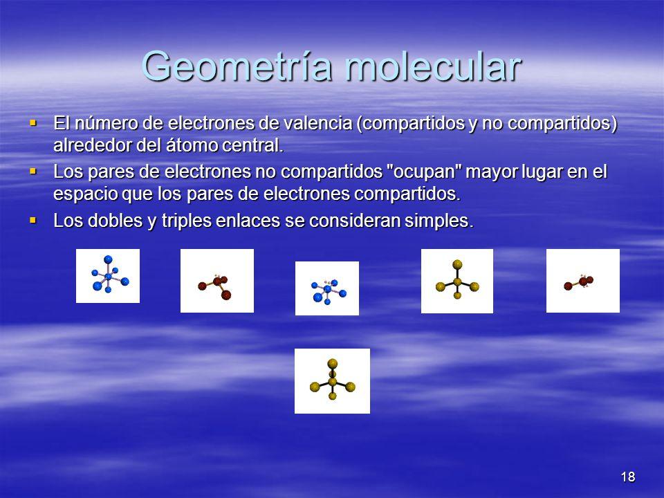 Geometría molecular.