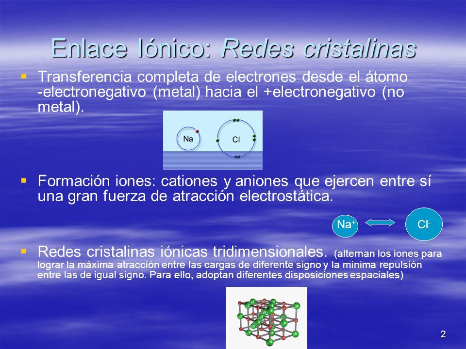 Enlace Iónico: Redes cristalinas