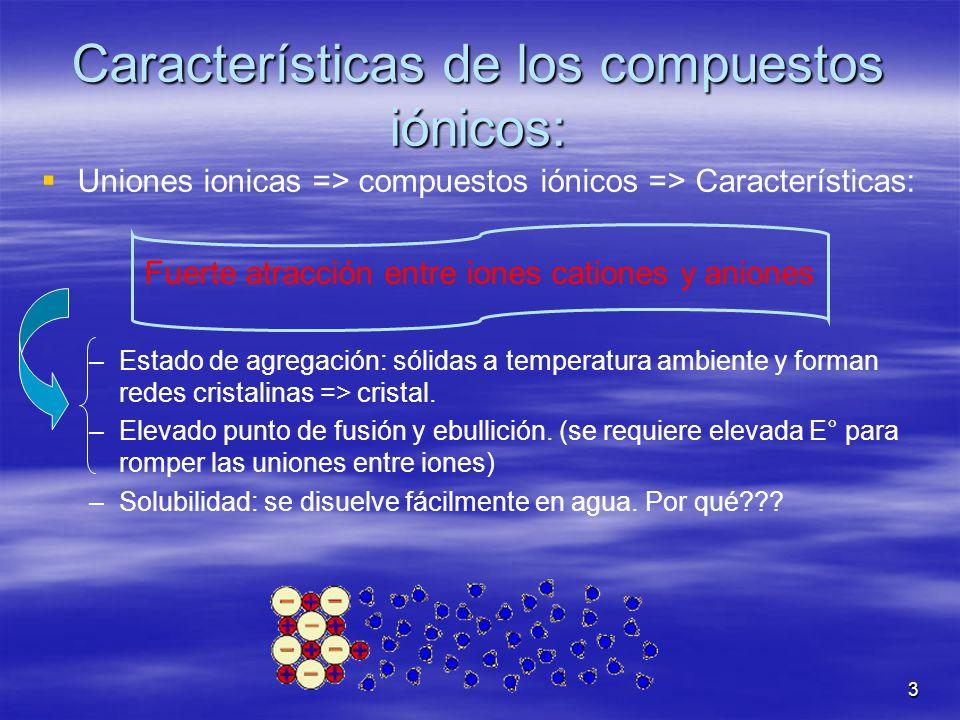 Características de los compuestos iónicos: