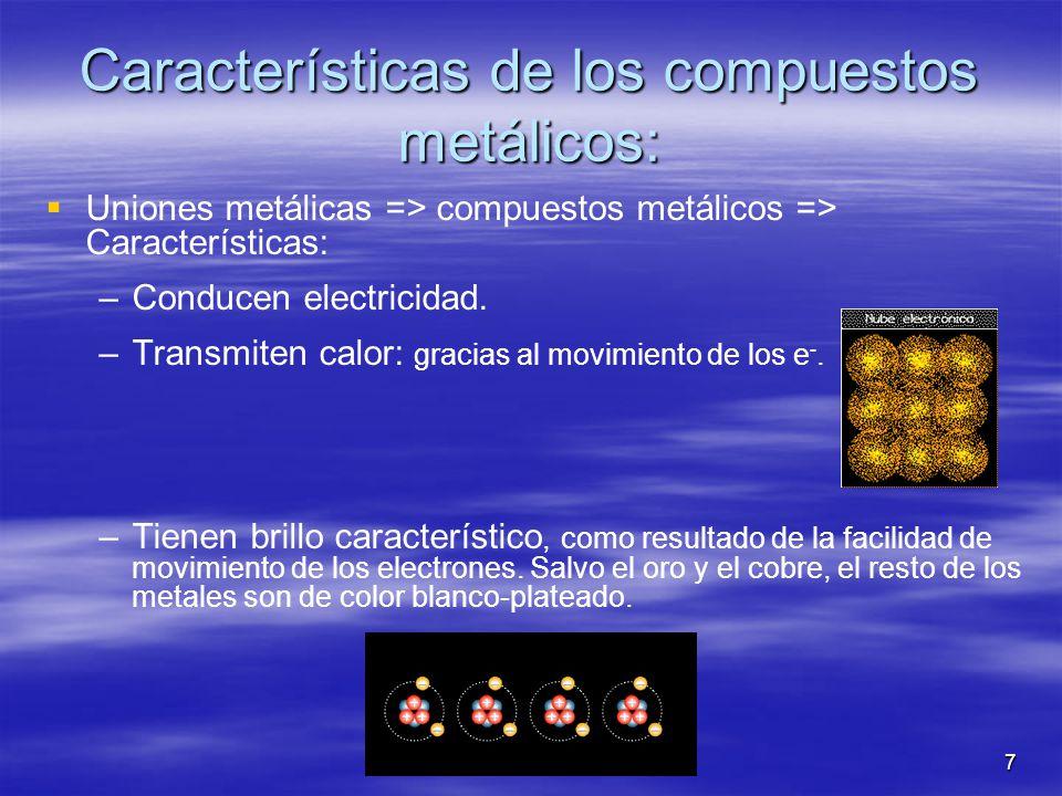 Características de los compuestos metálicos: