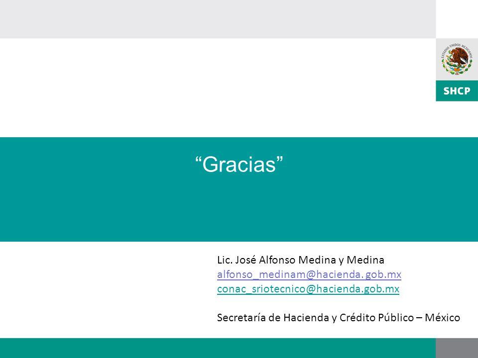 Gracias Lic. José Alfonso Medina y Medina