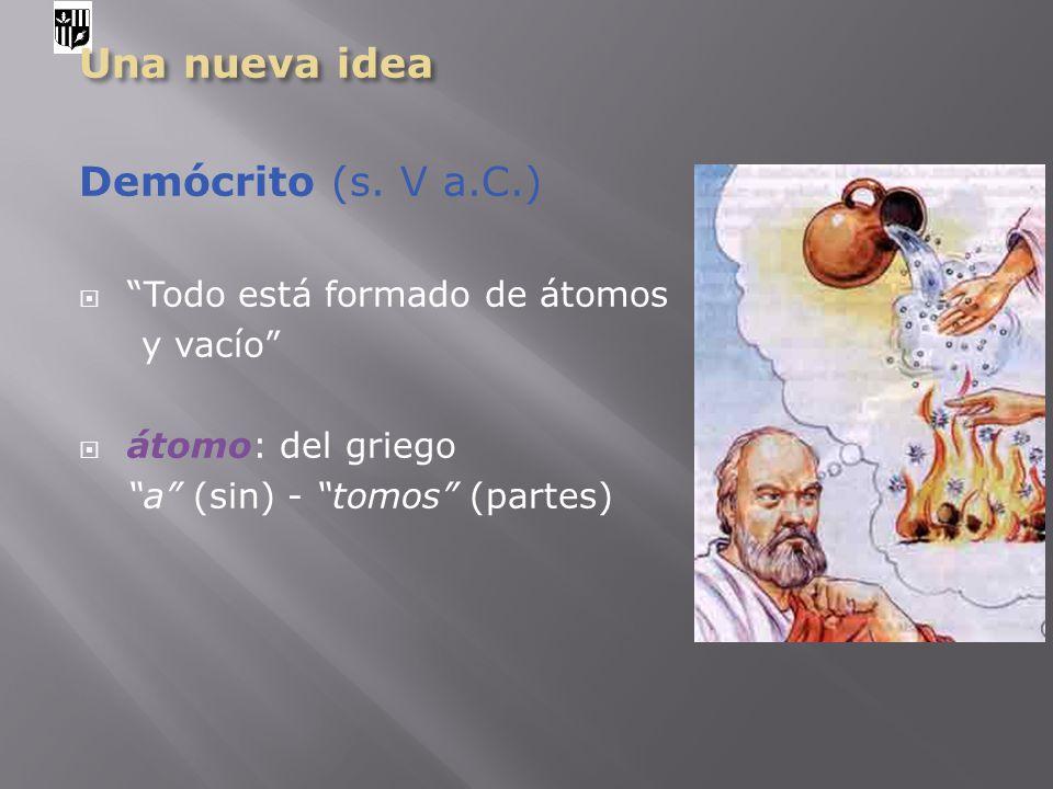 Una nueva idea Demócrito (s. V a.C.) Todo está formado de átomos