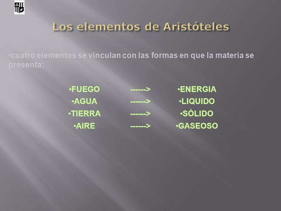 Los elementos de Aristóteles