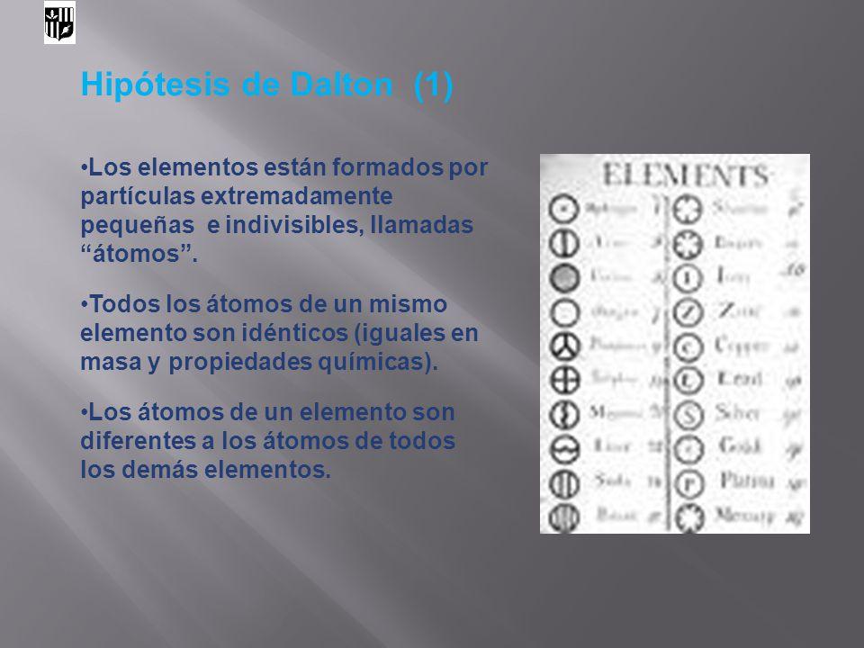 Hipótesis de Dalton (1) Los elementos están formados por partículas extremadamente pequeñas e indivisibles, llamadas átomos .