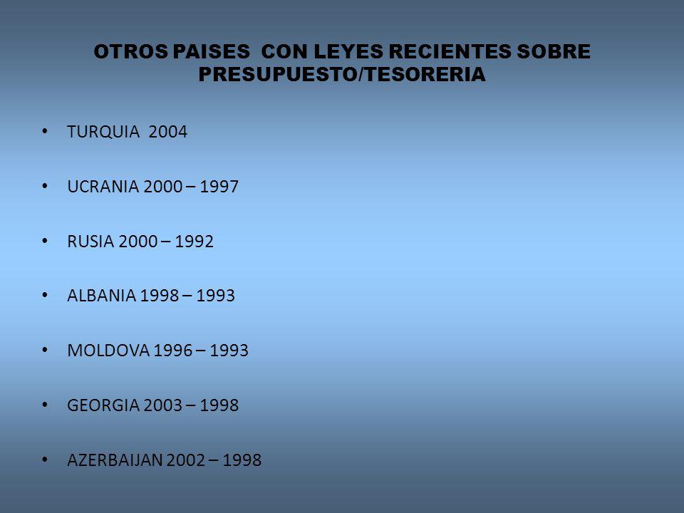 OTROS PAISES CON LEYES RECIENTES SOBRE PRESUPUESTO/TESORERIA