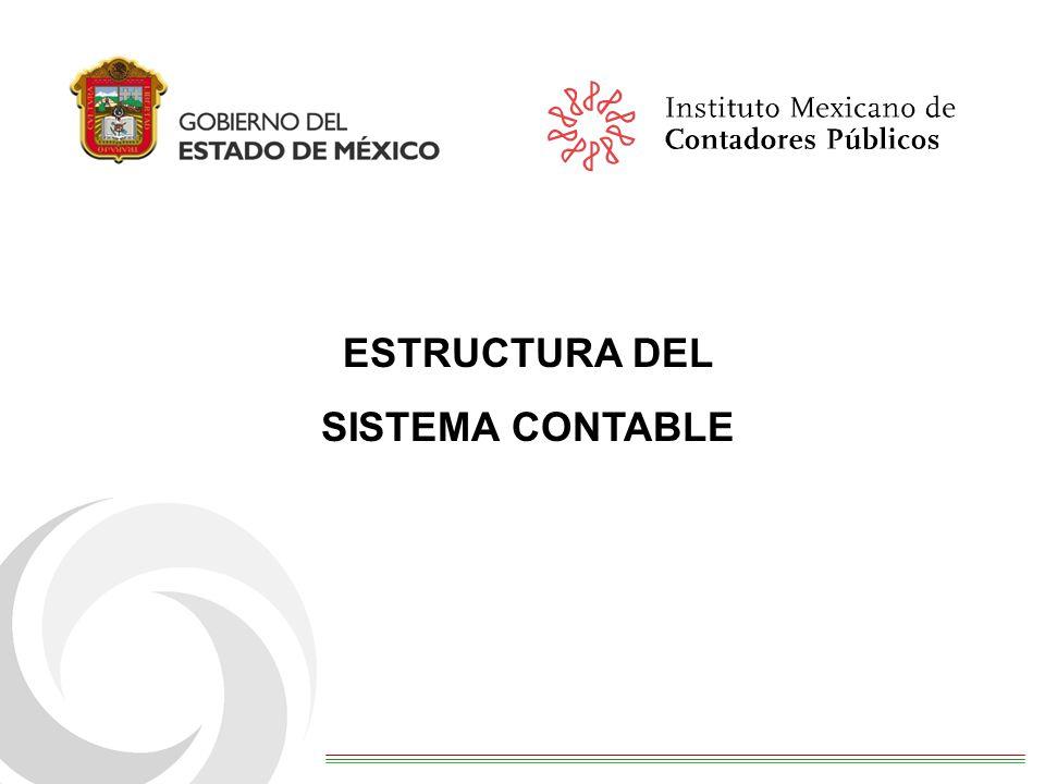 ESTRUCTURA DEL SISTEMA CONTABLE