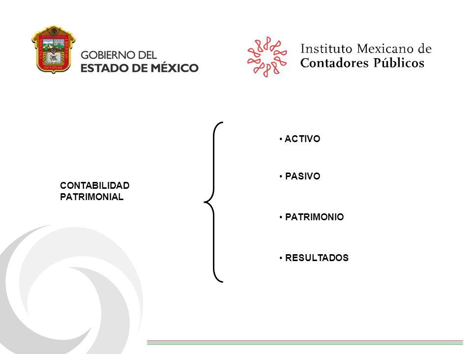ACTIVO PASIVO CONTABILIDAD PATRIMONIAL PATRIMONIO RESULTADOS