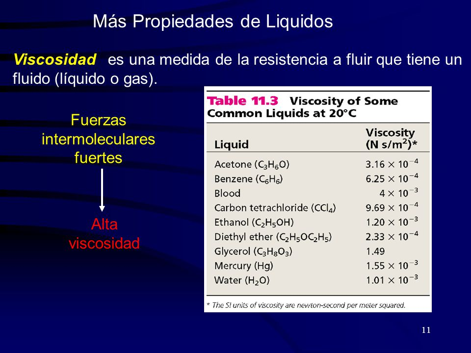 Más Propiedades de Liquidos