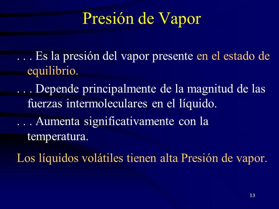 Presión de Vapor . . . Es la presión del vapor presente en el estado de equilibrio.