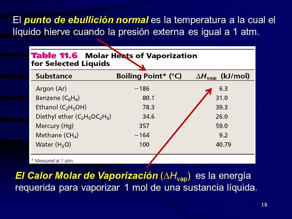 El punto de ebullición normal es la temperatura a la cual el líquido hierve cuando la presión externa es igual a 1 atm.