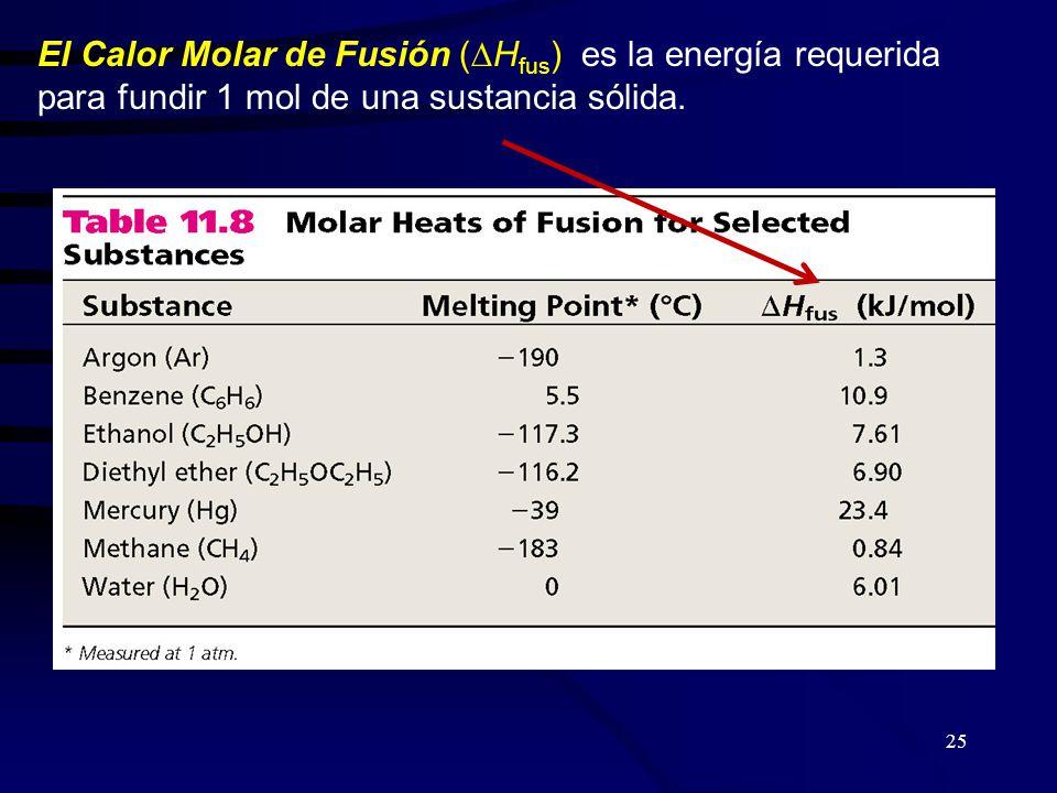 El Calor Molar de Fusión (DHfus) es la energía requerida para fundir 1 mol de una sustancia sólida.