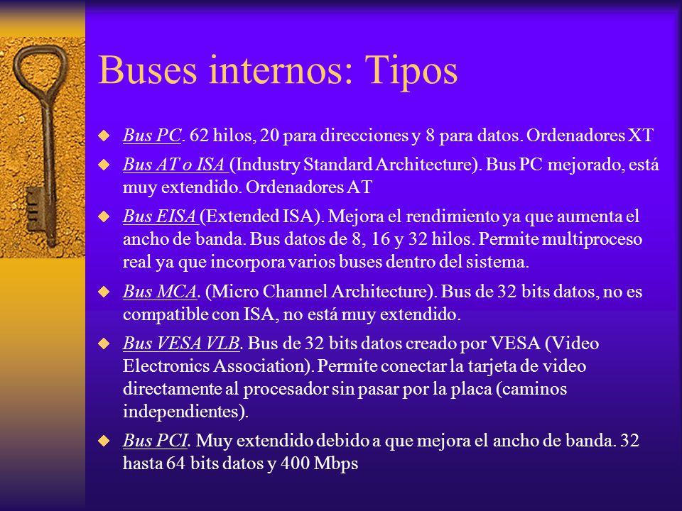 Buses internos: Tipos Bus PC. 62 hilos, 20 para direcciones y 8 para datos. Ordenadores XT.