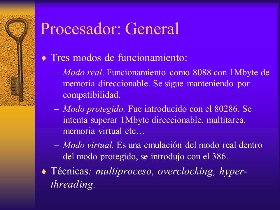 Procesador: General Tres modos de funcionamiento: