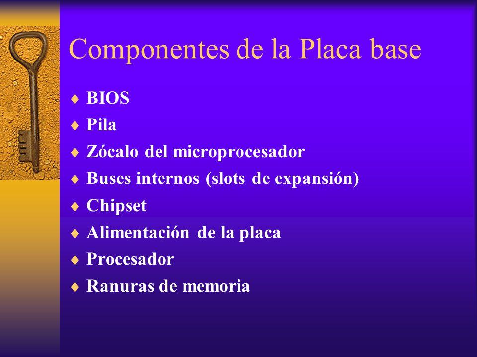Componentes de la Placa base