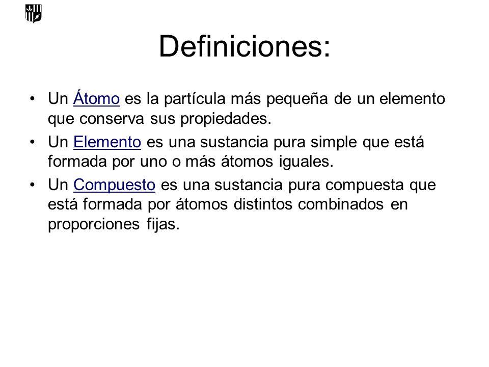Definiciones: Un Átomo es la partícula más pequeña de un elemento que conserva sus propiedades.