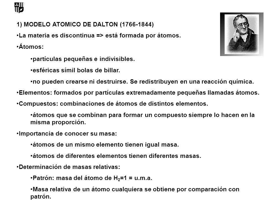 1) MODELO ATOMICO DE DALTON (1766-1844)