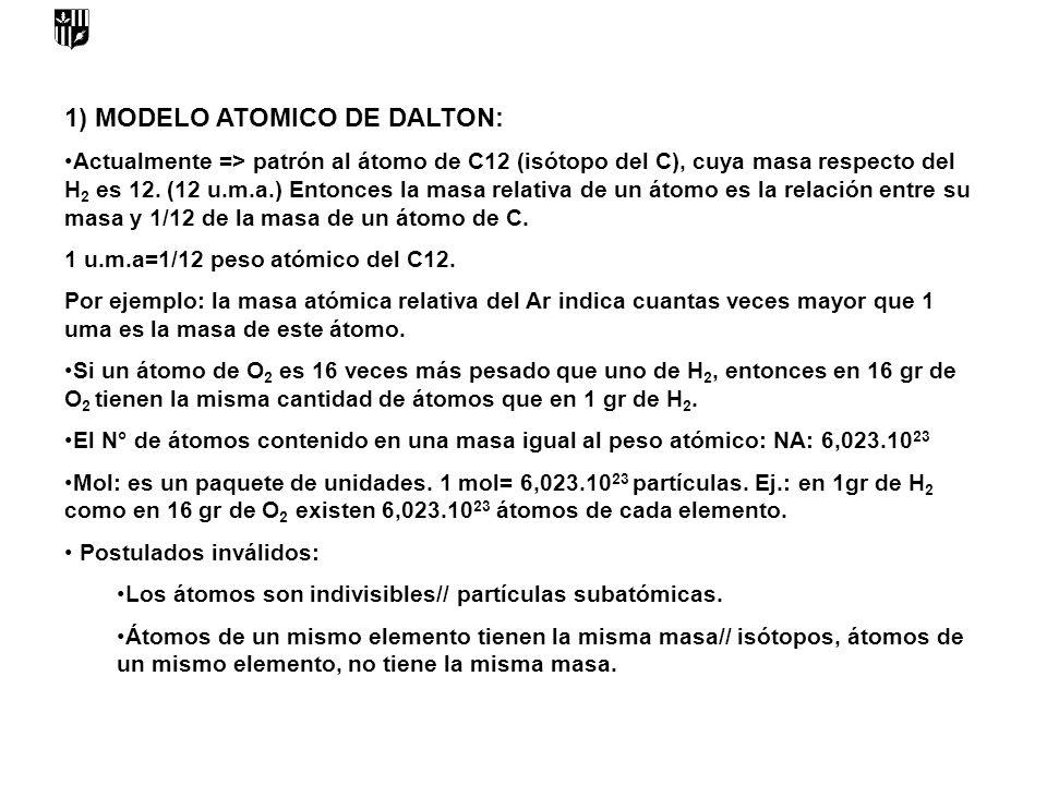 1) MODELO ATOMICO DE DALTON: