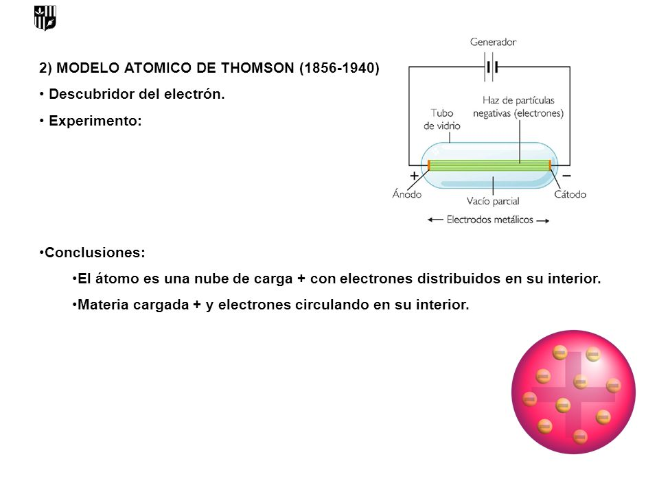 2) MODELO ATOMICO DE THOMSON (1856-1940)