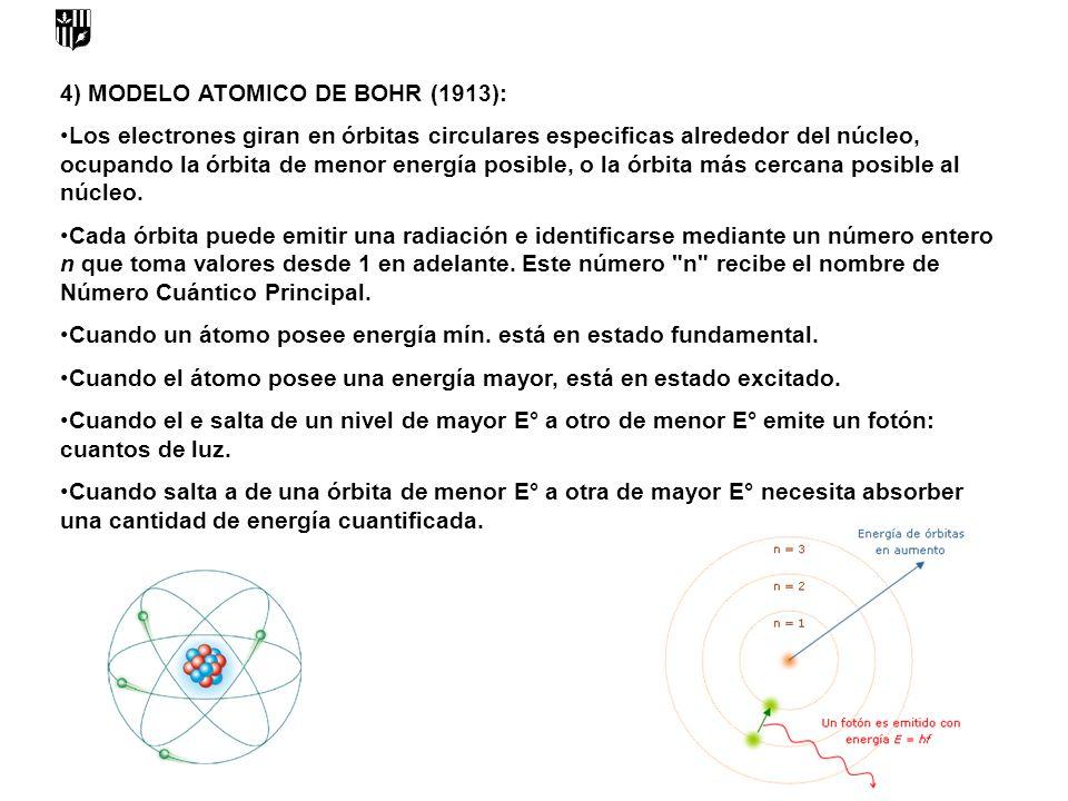 4) MODELO ATOMICO DE BOHR (1913):