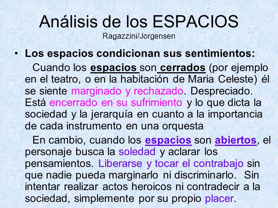 Análisis de los ESPACIOS Ragazzini/Jorgensen