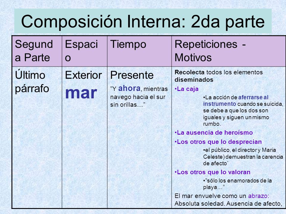 Composición Interna: 2da parte