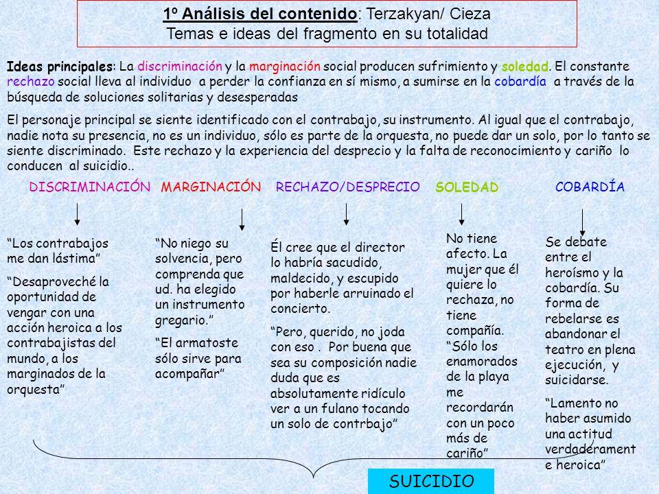 1º Análisis del contenido: Terzakyan/ Cieza