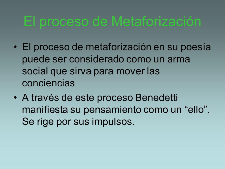 El proceso de Metaforización