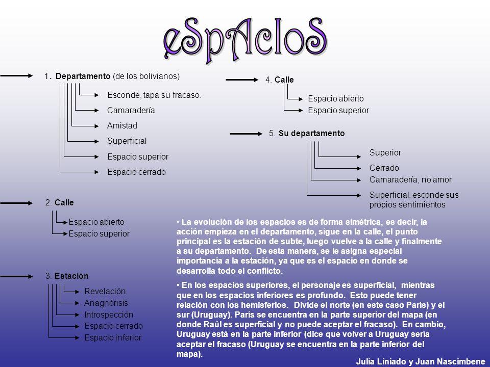 eSpAcIoS 1. Departamento (de los bolivianos) 4. Calle