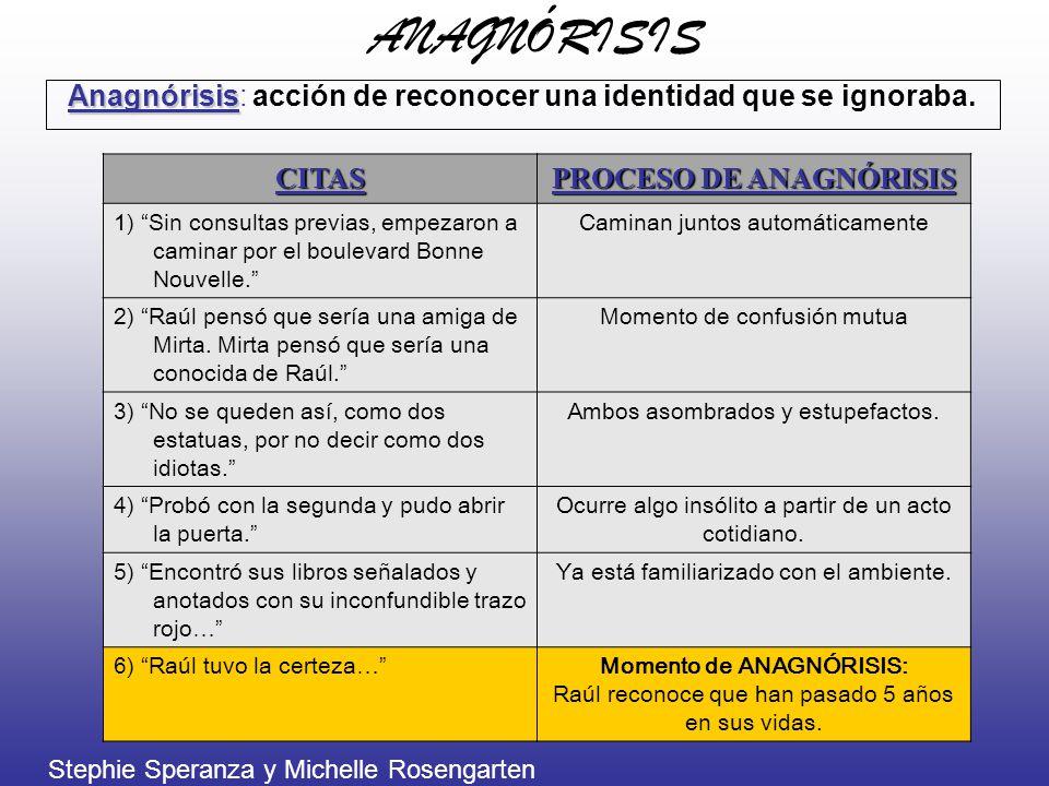 Anagnórisis: acción de reconocer una identidad que se ignoraba.