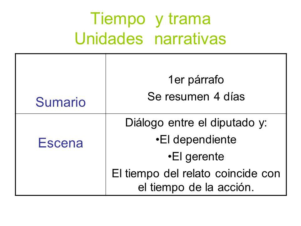 Tiempo y trama Unidades narrativas