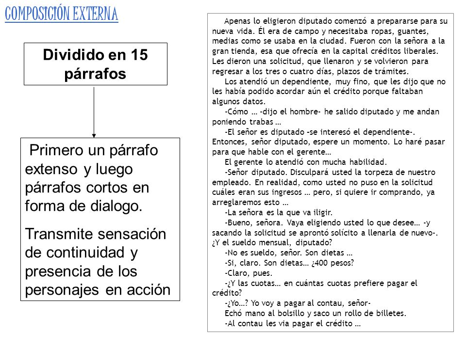 COMPOSICIÓN EXTERNA Dividido en 15 párrafos