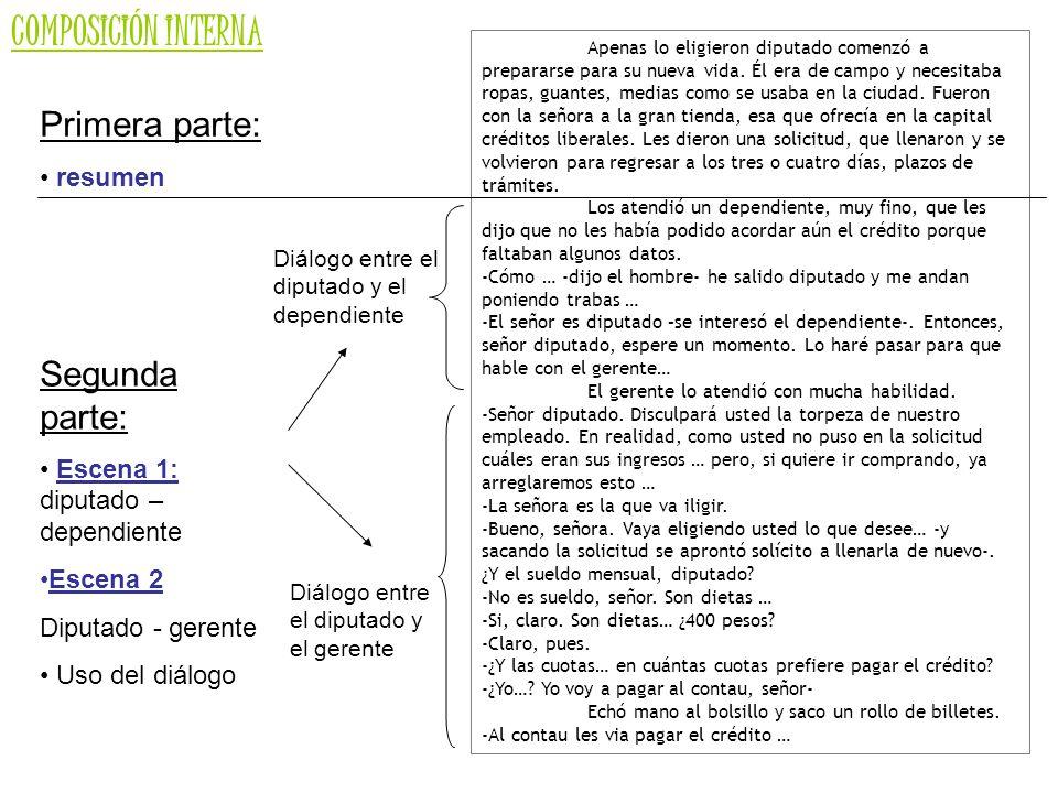 COMPOSICIÓN INTERNA Primera parte: Segunda parte: resumen