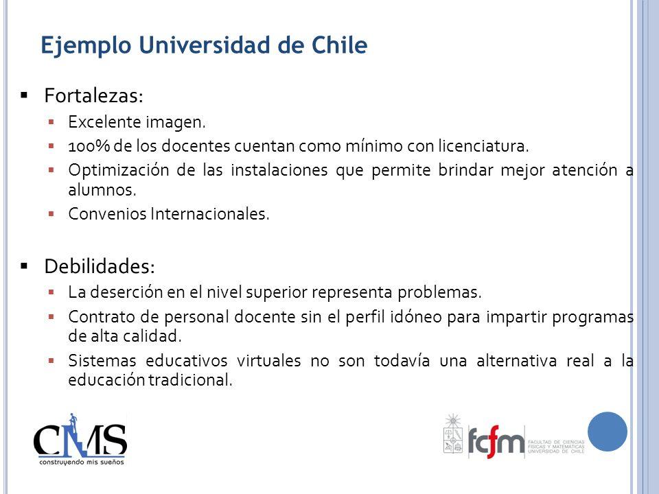 Ejemplo Universidad de Chile