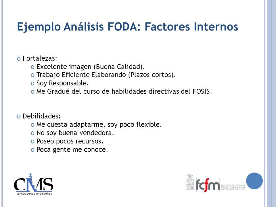Ejemplo Análisis FODA: Factores Internos