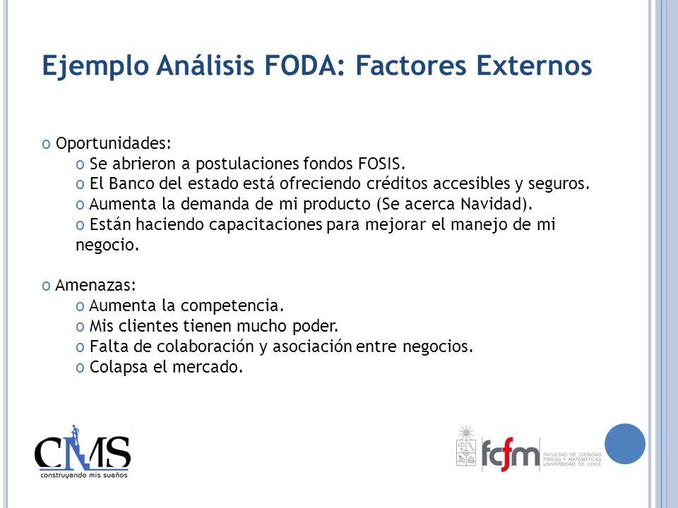 Ejemplo Análisis FODA: Factores Externos