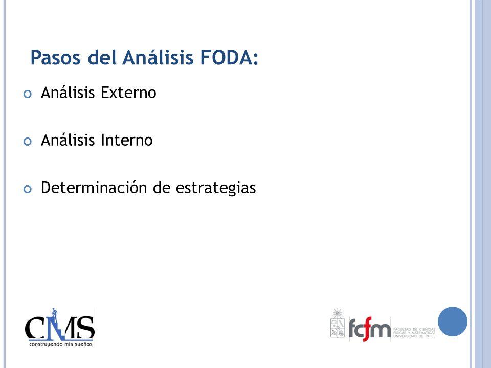 Pasos del Análisis FODA: