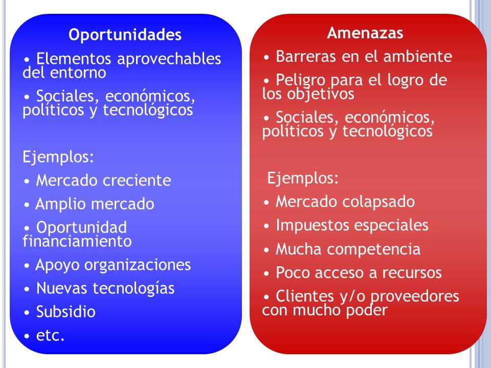 OportunidadesElementos aprovechables del entorno. Sociales, económicos, políticos y tecnológicos. Ejemplos: