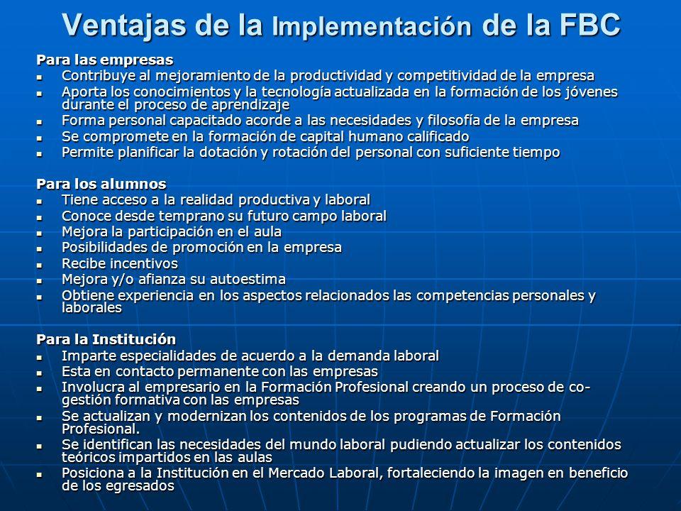 Ventajas de la Implementación de la FBC