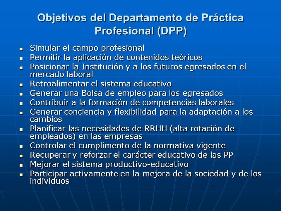 Objetivos del Departamento de Práctica Profesional (DPP)