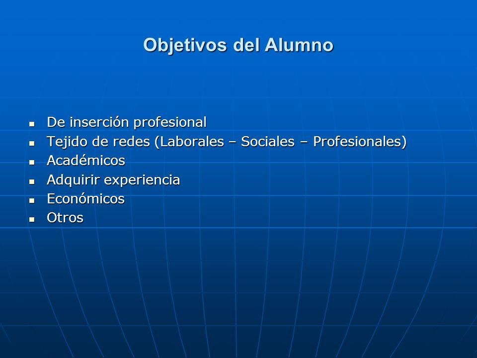 Objetivos del Alumno De inserción profesional