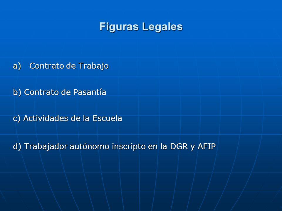 Figuras Legales Contrato de Trabajo b) Contrato de Pasantía